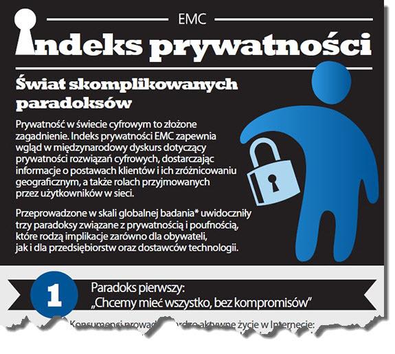 Indeks prywatnośći privacy index