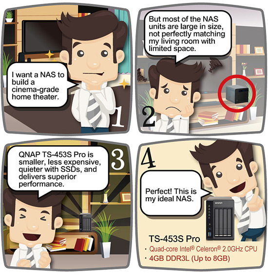 Qnap SSD NAS