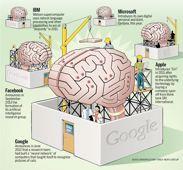 Replikacja umysłu prace