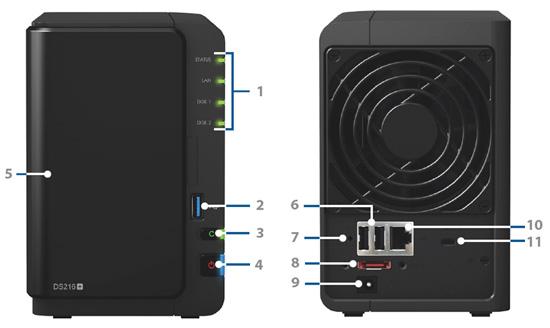 Synology DS216+ porty i złącza